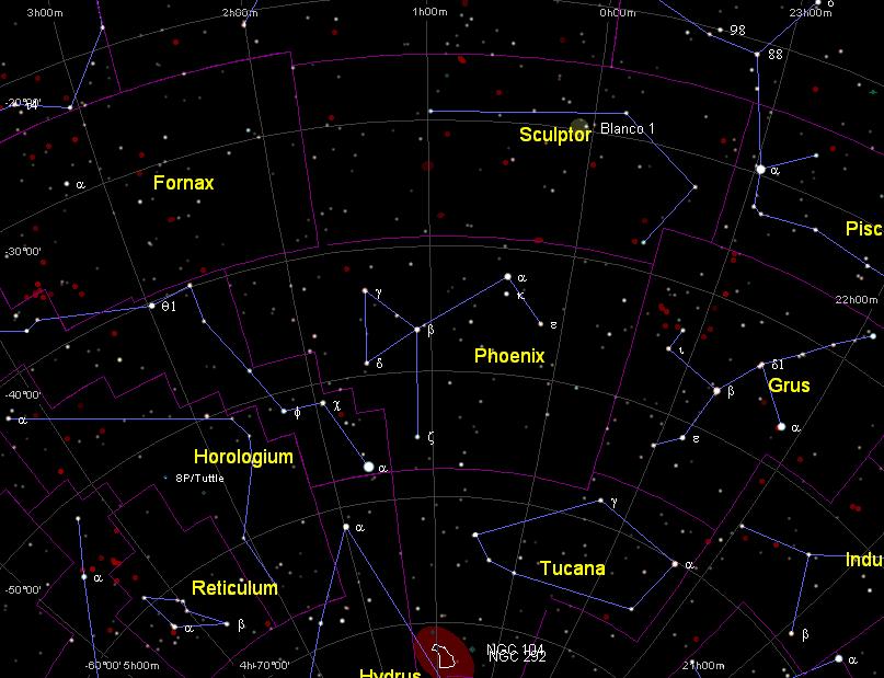 Phoenix Astronet